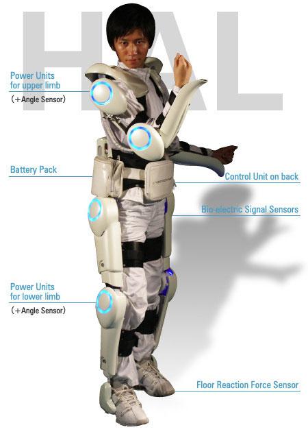 Human Exoskeleton Suit